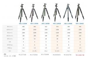 バンガードVEO2比較表(価格込み)