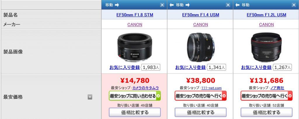 同じ単焦点レンズ価格比較