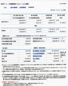 住信SBIネット銀行試算(金利0.65%)