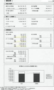 借り換え試算(金利0.925%)
