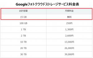 ストレージ料金表(赤枠有り)