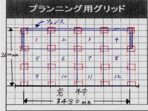 プランニング用グリット配置図