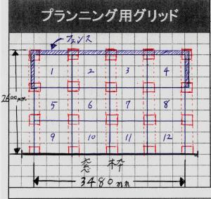 グリット配置図