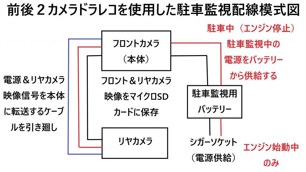 前後2カメラドラレコを使用した駐車監視配線模式図