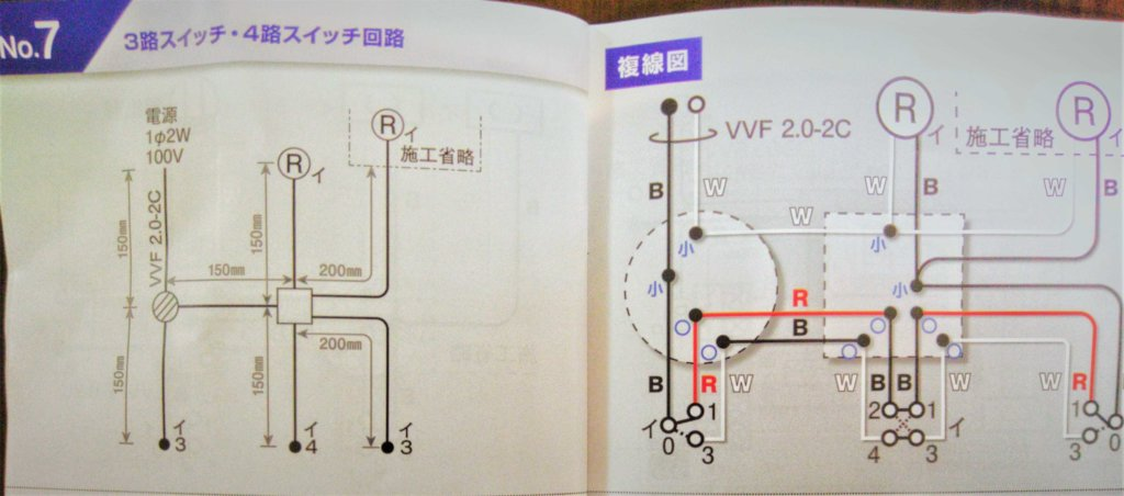 単線図と複線図