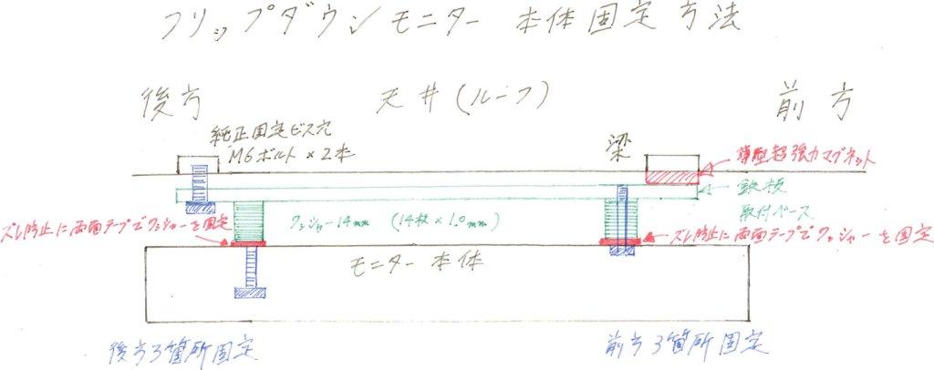 フリップダウンモニター本体固定方法断面模式図