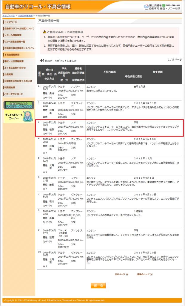 国土交通省リコール・不具合情報44件ヒット