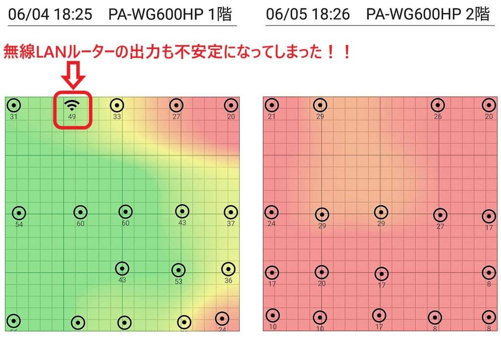 WG600HP不調時1階&2階ヒートマップ