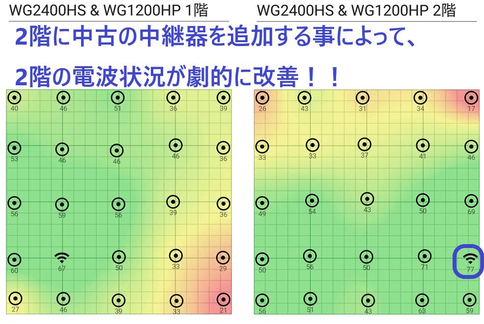 WG2600HS & WG1200HP設置後1階&2階ヒートマップ