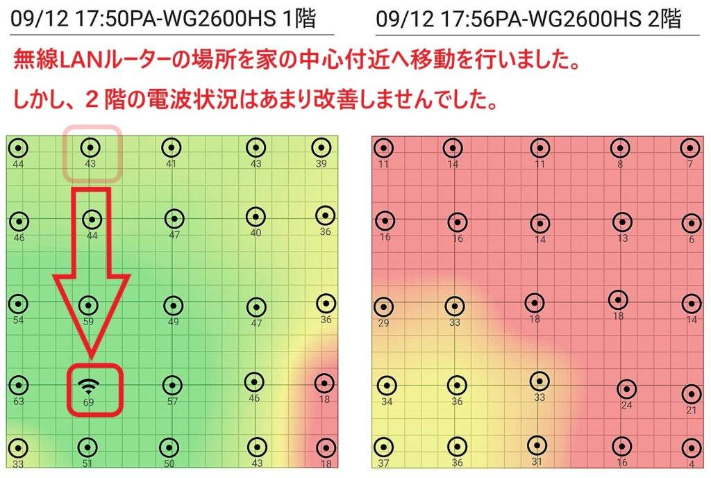 WG2600HP設置場所変更後1階&2階ヒートマップ
