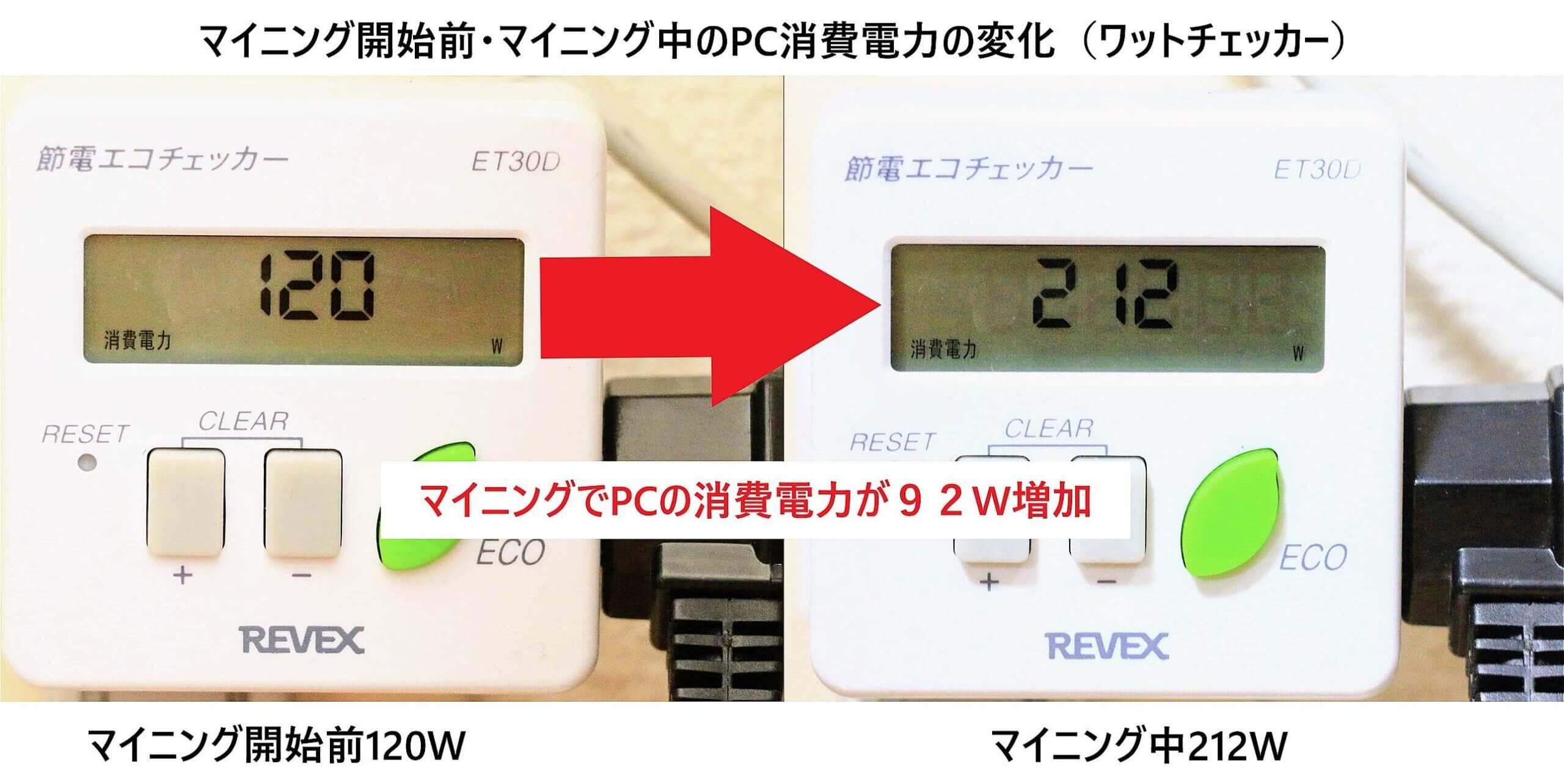 マイニングによるPC消費電力の変化