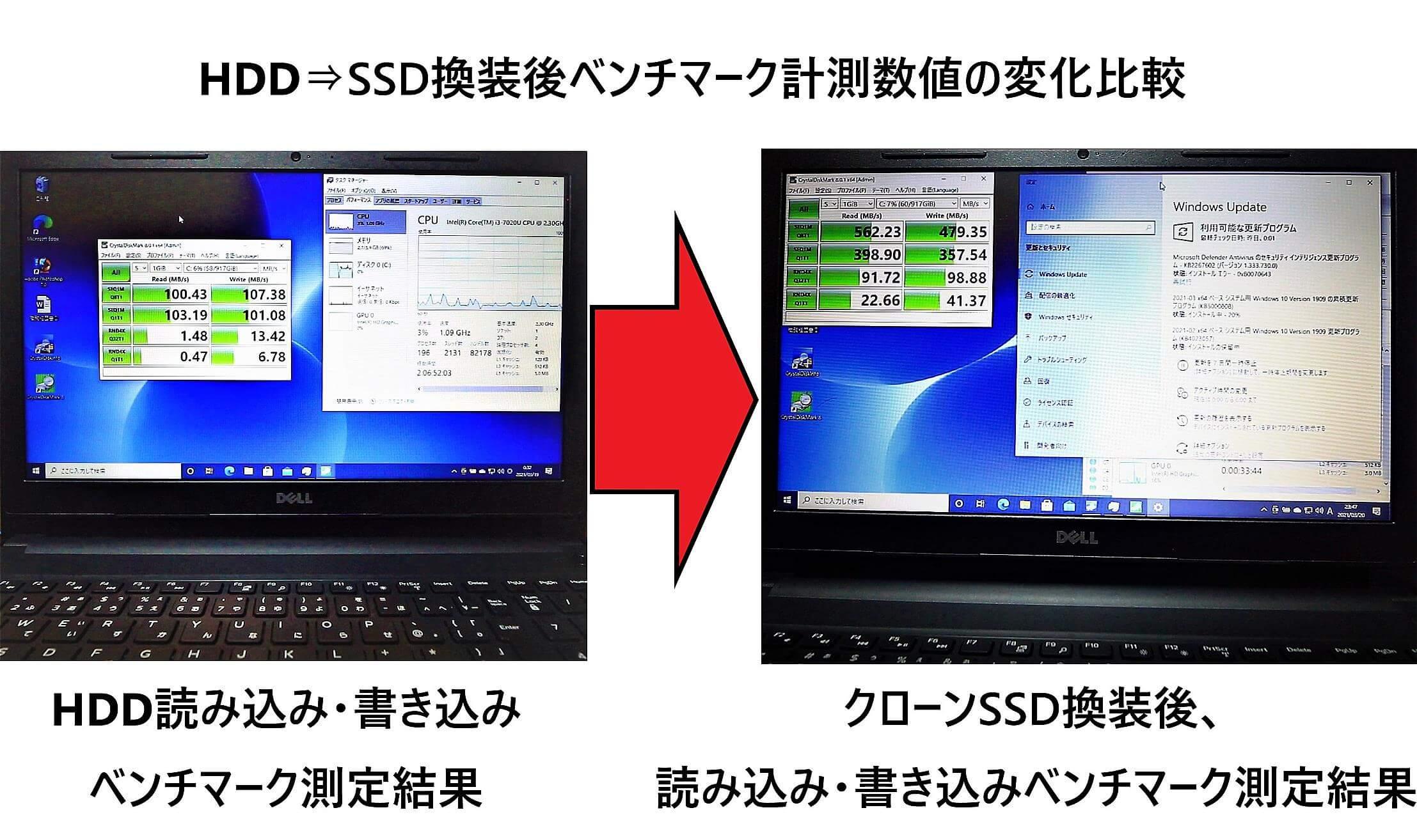 HDD⇒SSD換装後ベンチマーク計測数値の変化