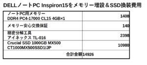 ノートPCメモリー増設&SSD換装費用明細