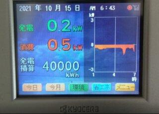 発電モニター40000kWh表示